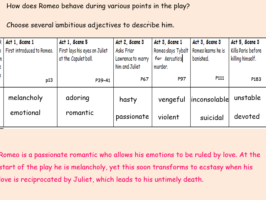 Romeo, Juliet and Tybalt revision