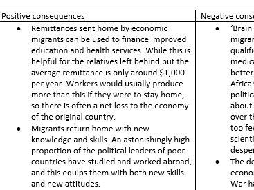 Consequences of migration revision resource