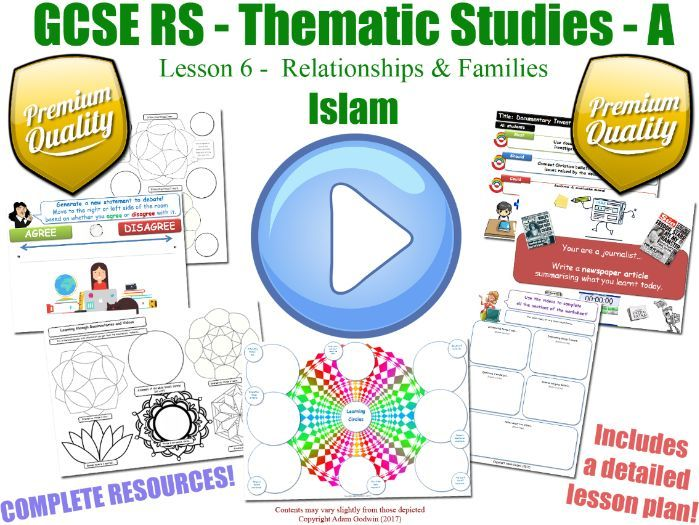 GCSE Islam - Relationships & Family - Unit Overview (Religious Studies - L6/7) [Sexual Ethics]