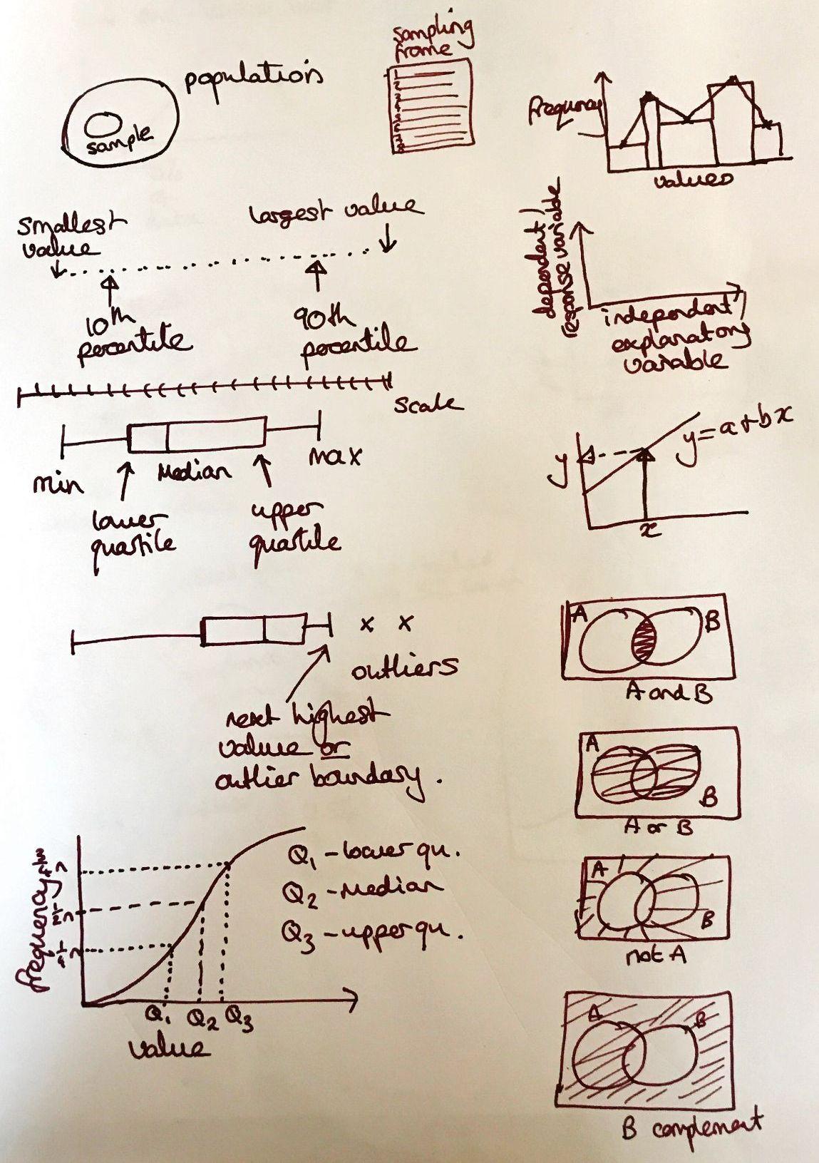 Year 13 Applied Maths Statistics & Mechanics Knowledge Quiz/Revision Cards