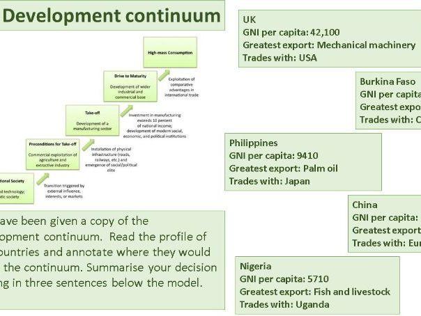 Development gap, continuum, trade (trade blocs, quotas and subsidies) Case study: Malawi vs. Brazil