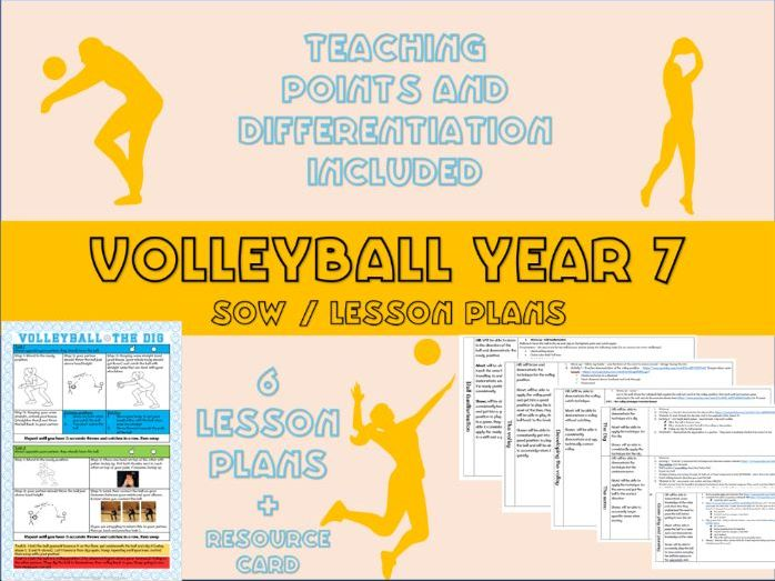Volleyball lesson plans/Scheme of work year 7