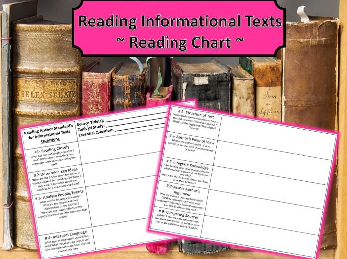 Reading Informational Text Graphic Organizer: A Tool for Students