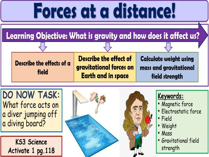 Forces at a distance KS3 Activate Science