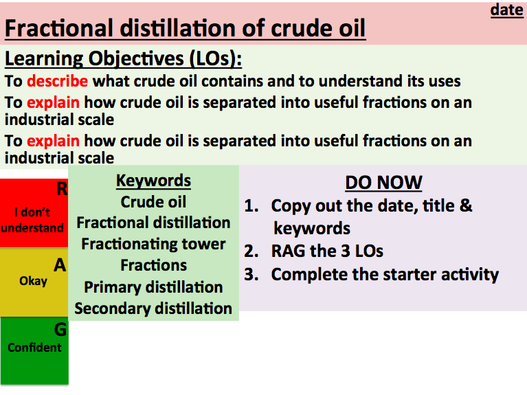 KS5 Chemistry: Fractional Distillation of Crude Oil (AQA)