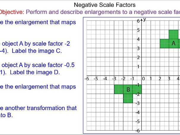 GCSE Transformations - Negative Scale Factor Enlargements