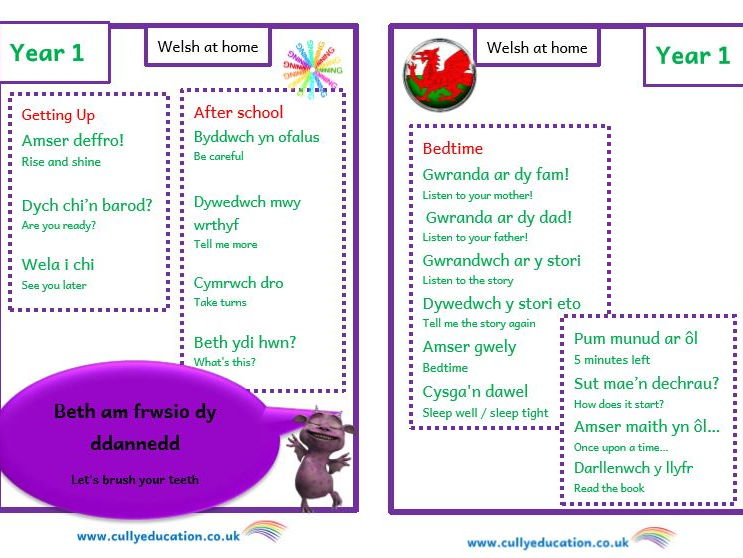 Welsh at home Booklets and Audio files for Parents - Year 1