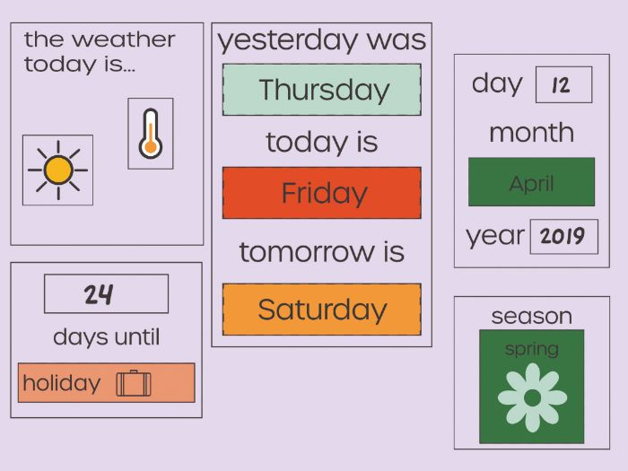 EYFS KS1/SEND visual support for days of the week weather board display activity