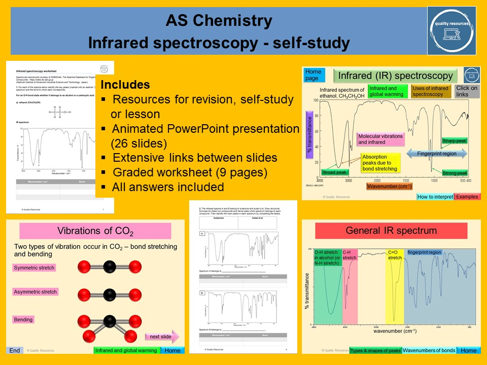 Infrared (IR) spectroscopy – A level home learning (self-study)