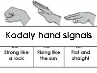 Kodaly hand signals with description of hand shape
