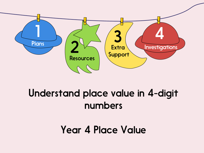 Place value in 4-digit numbers (Year 4 Place Value)