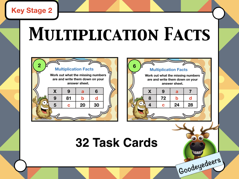 Maths Task Cards - Multiplication Tables