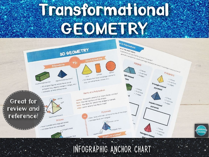 Transformational Geometry Anchor Chart