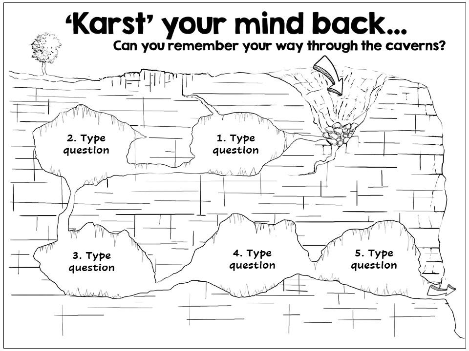 Geography Retrieval Practice: 'Karst' Your Mind Back