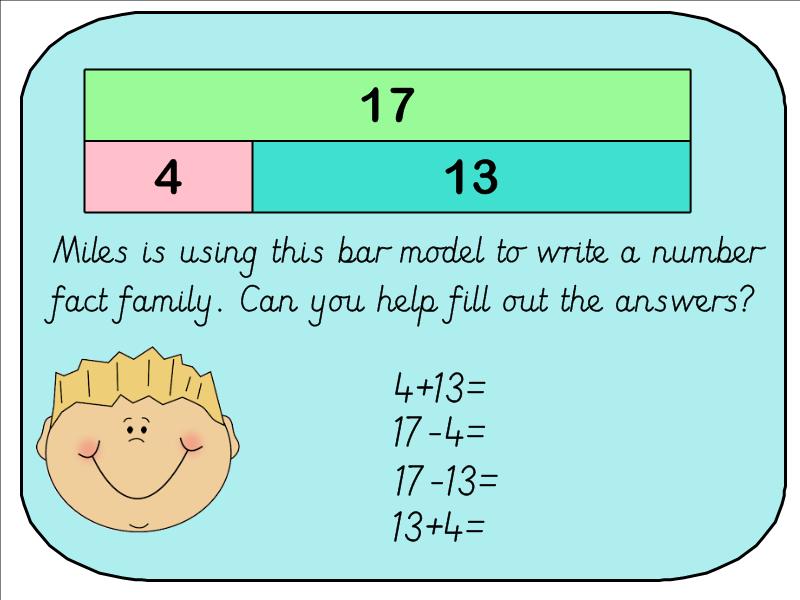 Year 2 Fact Families Using Bar Models