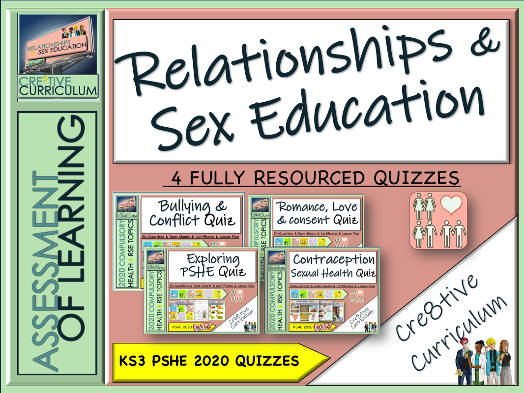 Relationships and Sex Education PSHE Assessment s