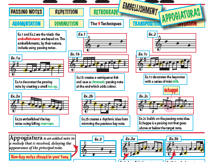 How to embellish and add appogiaturas to a melody