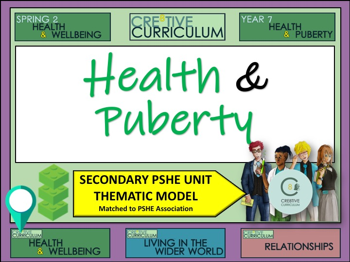 Thematic PSHE Health and Puberty