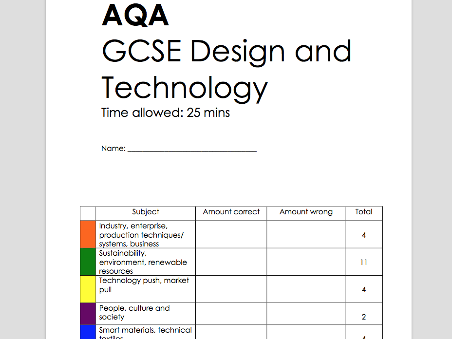 New and emerging technologies/ smart materials practice assessment lesson
