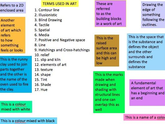 Terms used in art - match the correct definition and word