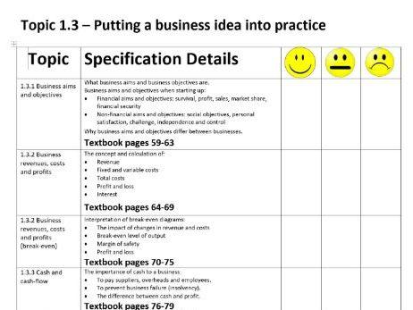 Revision Check List - Topic 1.3 - GCSE Edexcel Business