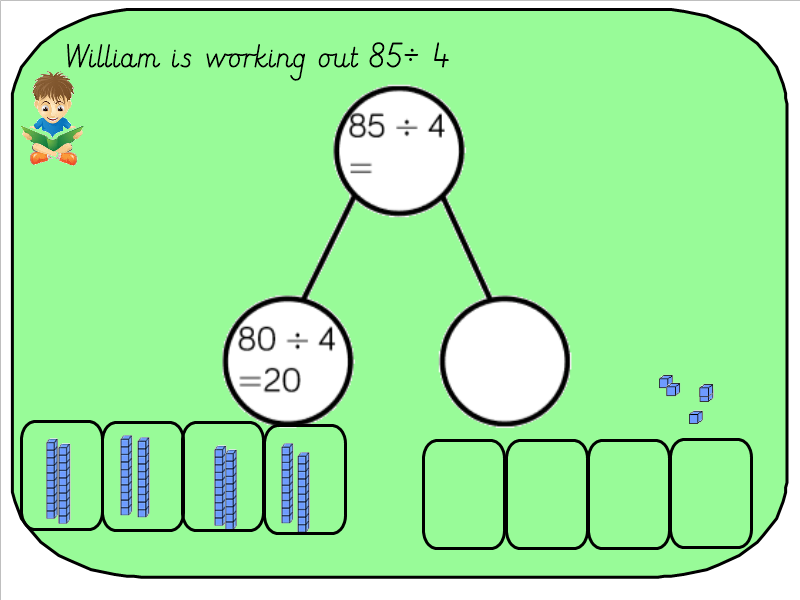 Division with Remainders Part Whole Models