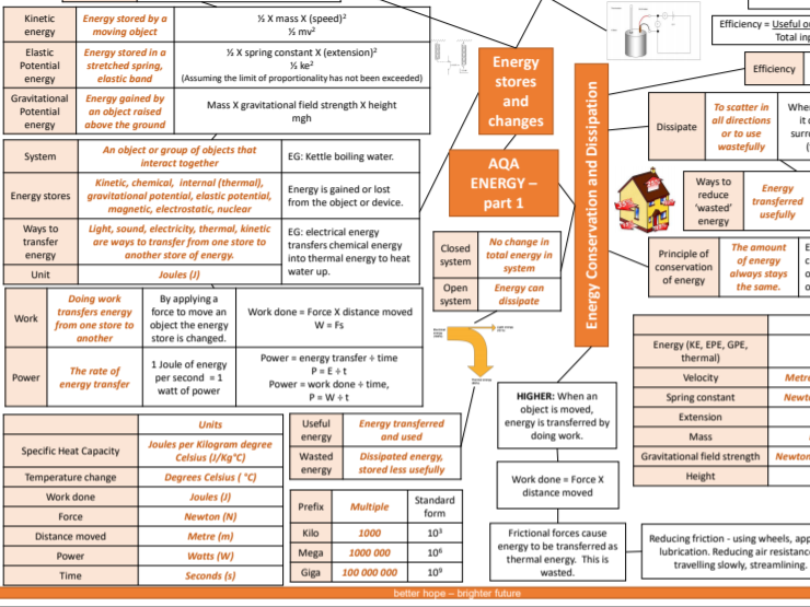 PHYSICS GCSE KNOWLEDGE ORGANISERS