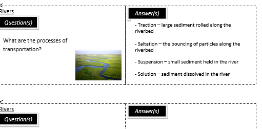 New AQA River Revision Cards