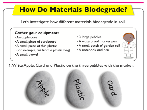 Let's Investigate Plastic Pollution: How do materials biodegrade?