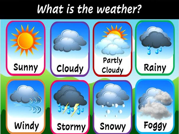Virtual Weather Math and Literacy unit   Distance Learning - 65 Google Slides