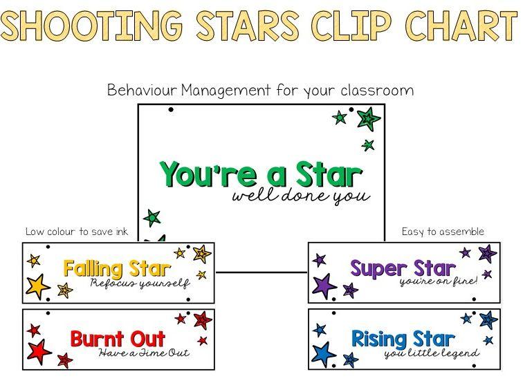 Shooting Star Clip Chart