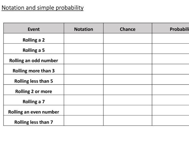 Introduction to probability complete maths lesson (GCSE)