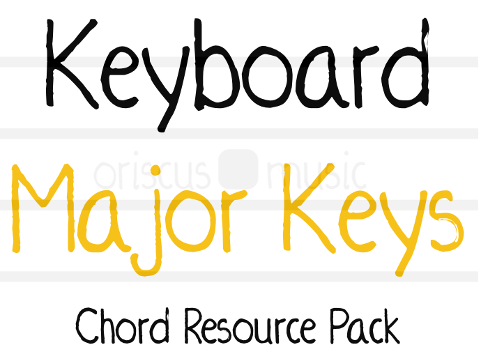 Keyboard Major Key Chord Cards