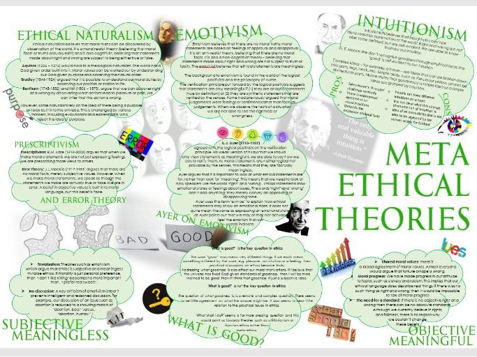 OCR: Religion and Ethics: Meta-Ethical Theories Learning Mat