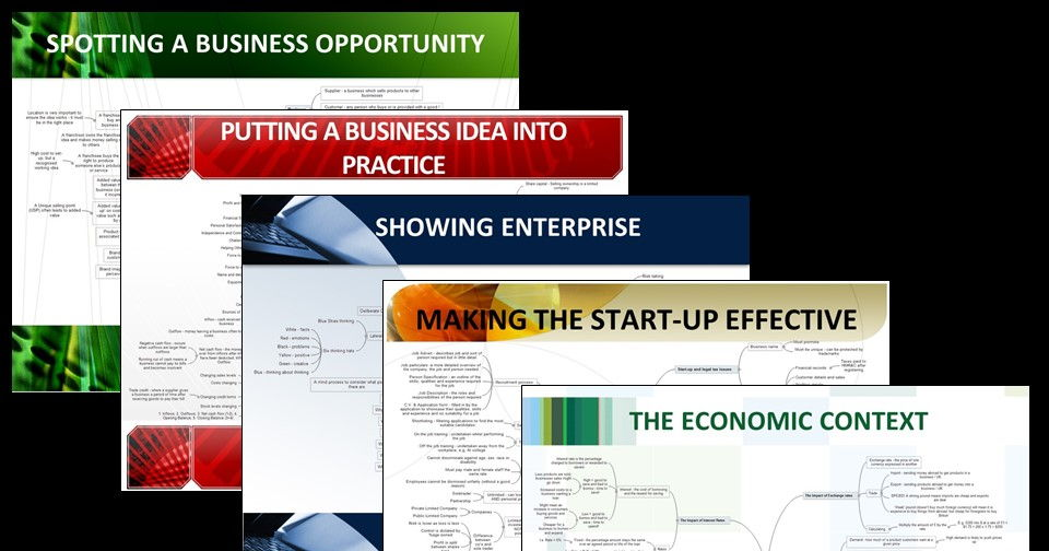 GCSE Business (Edexcel) Unit 1 Mindmaps