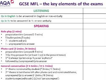 THE KEY ELEMENTS OF THE GCSE MFL (AQA)