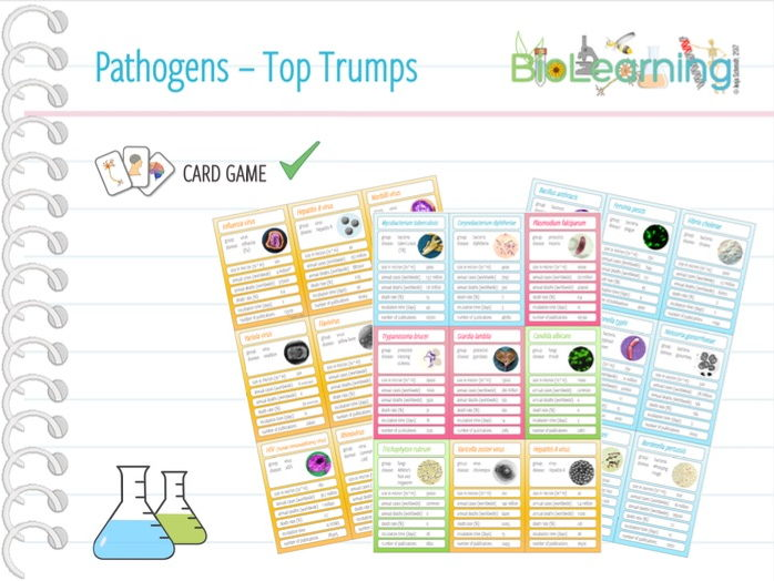 Pathogen Mugs
