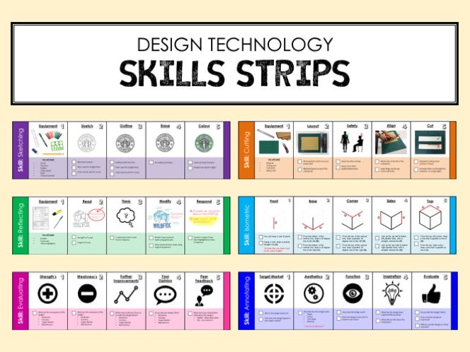 Design Technology - Skills Strips for Differentiation