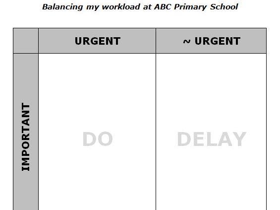 Important or Urgent