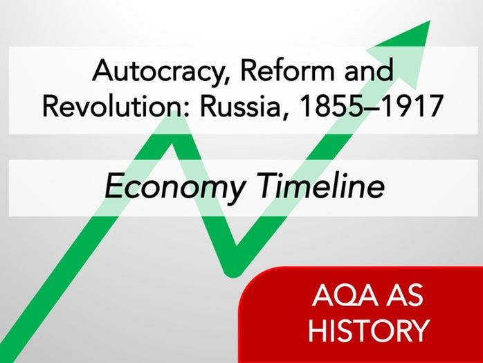 AQA History - Autocracy, Reform and Revolution: Russia, 1855–1917 – Economy timeline