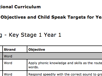 2014 National Curriculum Reading Strands, Objectives and Child Speak Targets for Years 1 - 9