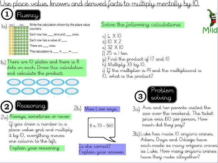 Multiplication- Multiplying by 10
