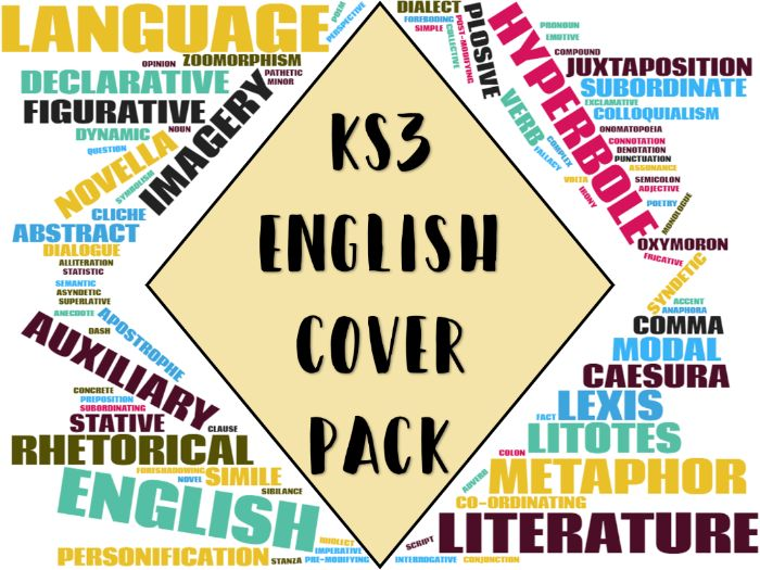 KS3 English Cover Pack