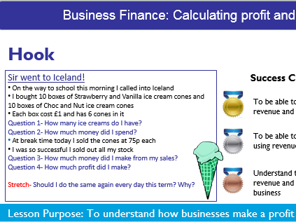 Business Finance: Calculating Profit