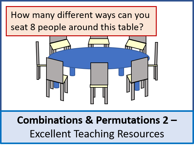 Statistics: Combinations and Permutations 2 - Different Problems (+ resources)