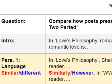 AQA Poetry Comparison Q + Writing Frame