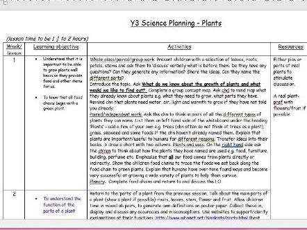 Science Unit Planning - Plants - Year 3