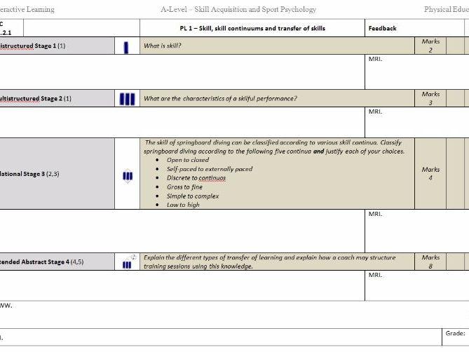 A2 pe coursework help