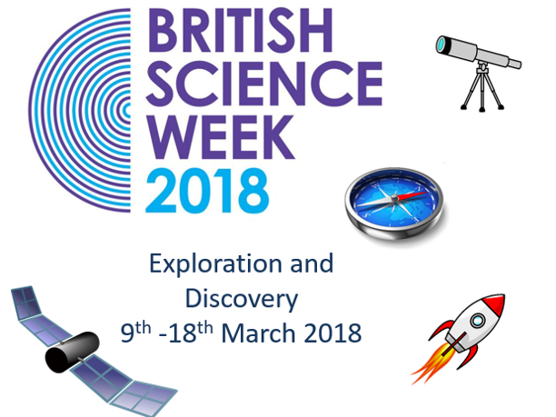 British Science Week 2018 - Powerpoint/Assembly