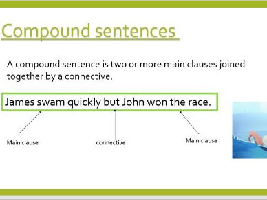 Sentence type animated whole lesson PP - simple, compound, complex. Includes SLOW WRITING TASK